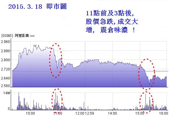 {#Intra-day chart.jpg}