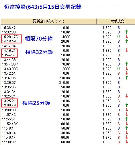 {#643 May 15 Trade details.jpg}
