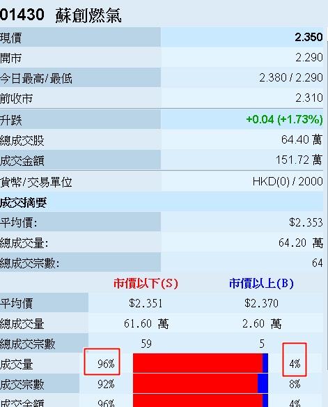 {#1430 trade detail.jpg}