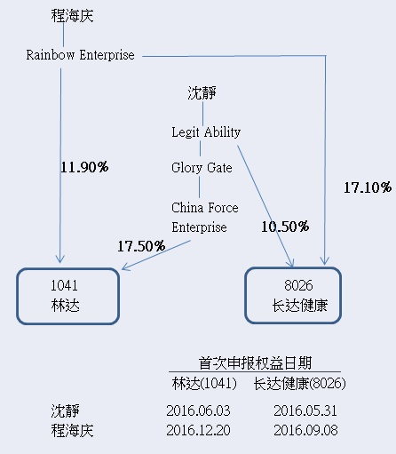 {#12_org. chart.jpg}